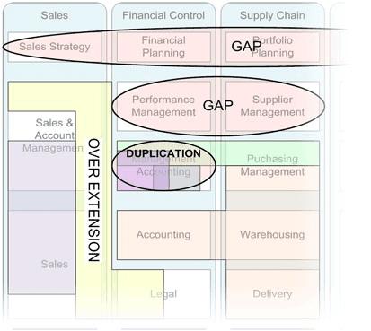 Application Heatmap