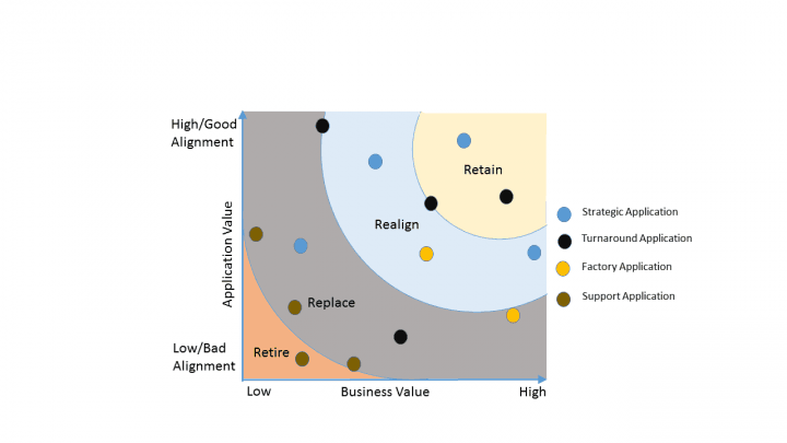 Blog Presentation - Analysis